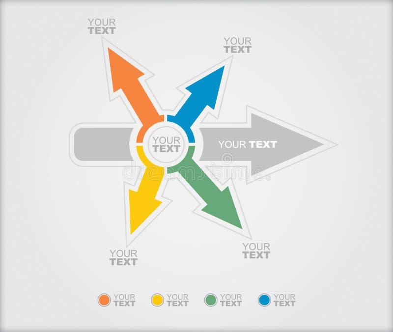 Flowchart szablon ilustracji