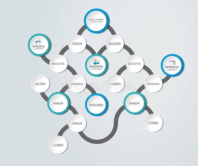 flowchart Szablon, plan, diagram, infographic ilustracji