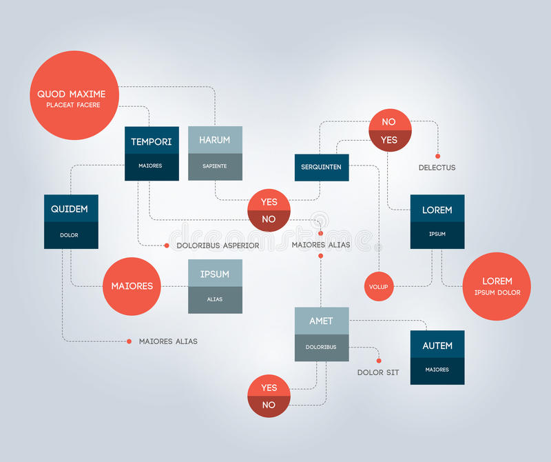 flowchart Szablon, plan, diagram, infographic ilustracja wektor