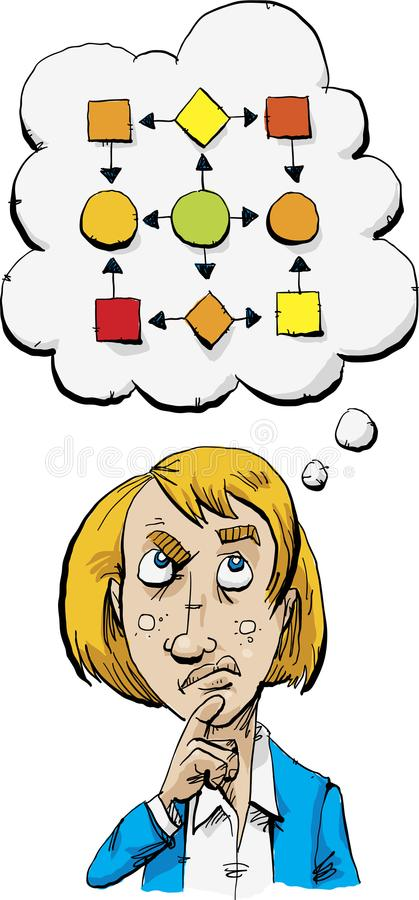 Flowchart Thoughts. A cartoon woman thinking with a thought bubble containing a flowchart vector illustration