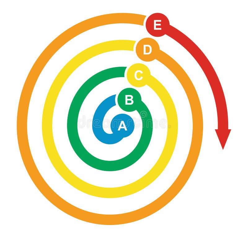Flowchart z kolor spiralą royalty ilustracja