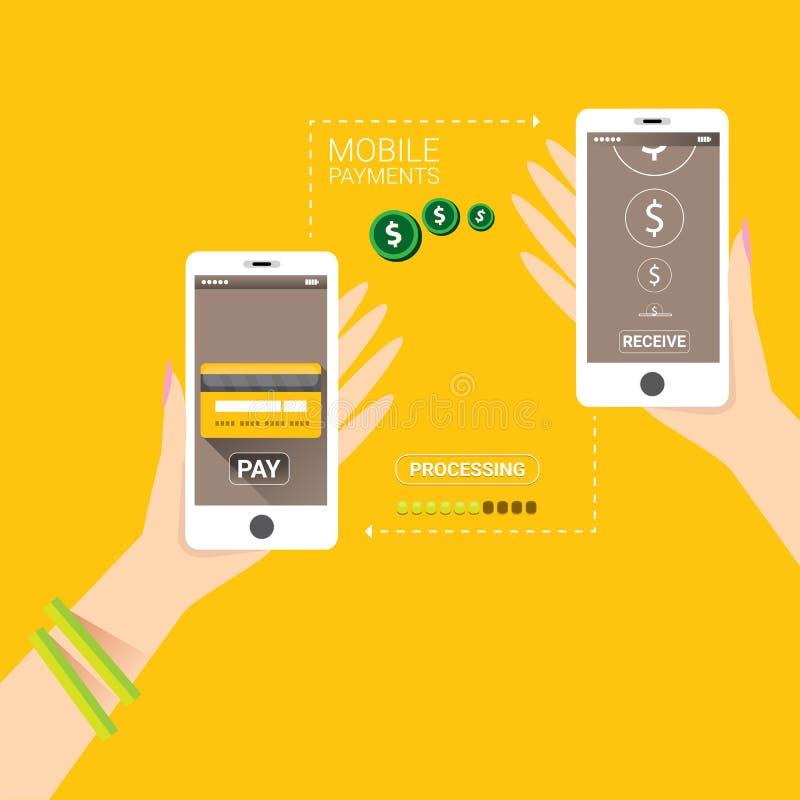 Flsmartphone处理流动付款 向量例证