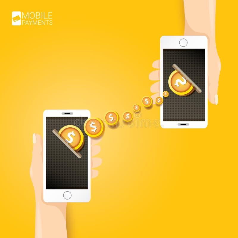 Flsmartphone处理流动付款 库存例证
