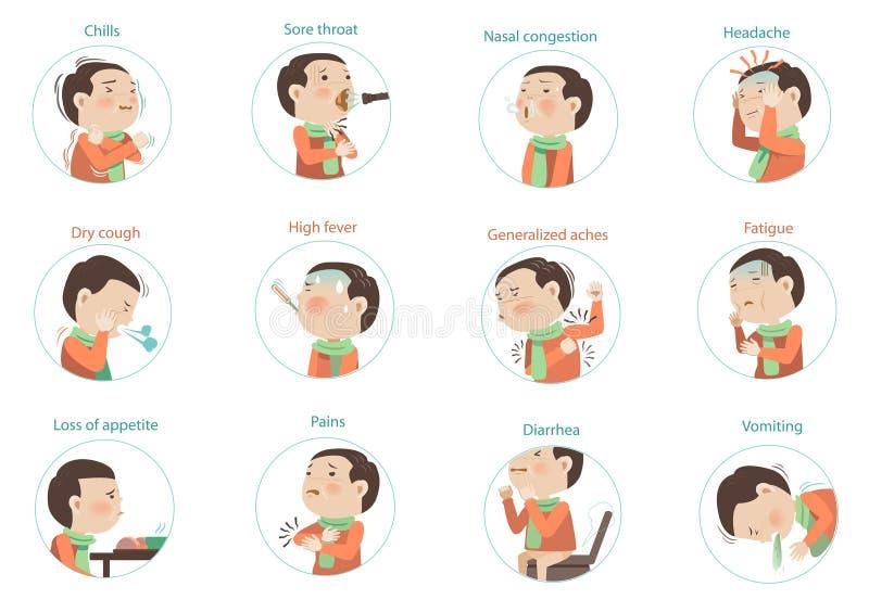Flu symptoms. (influenza)kids Character sets. s illustrations vector illustration