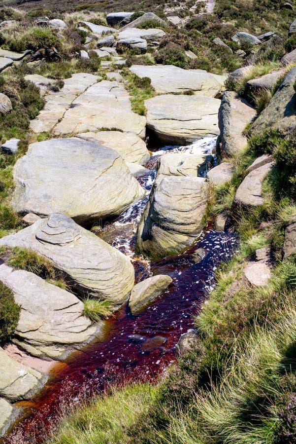 Flua, fluxo rápido, correndo abaixo do montanhês no distrito máximo, Derbyshire, Reino Unido imagem de stock