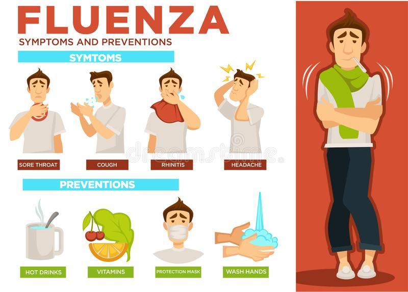 Fluenza symptoms and preventions poster with text sample vector stock illustration