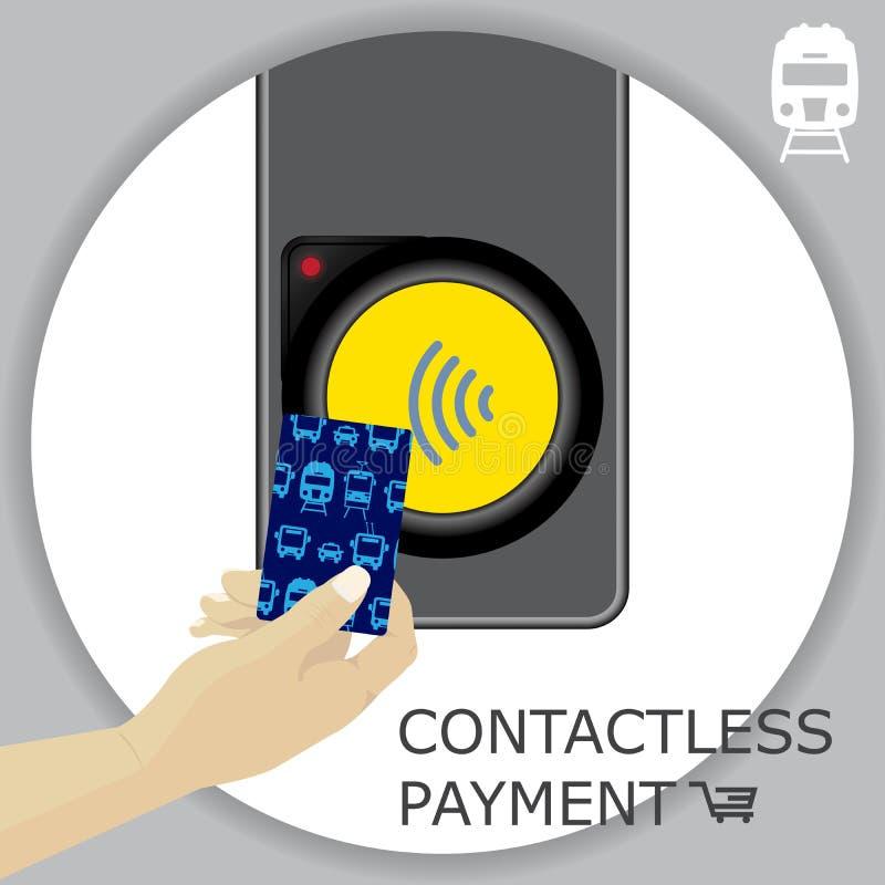 Flughafen, Metro, U-Bahnkartenanschluß für drahtlose Zahlungen Rf lizenzfreie abbildung