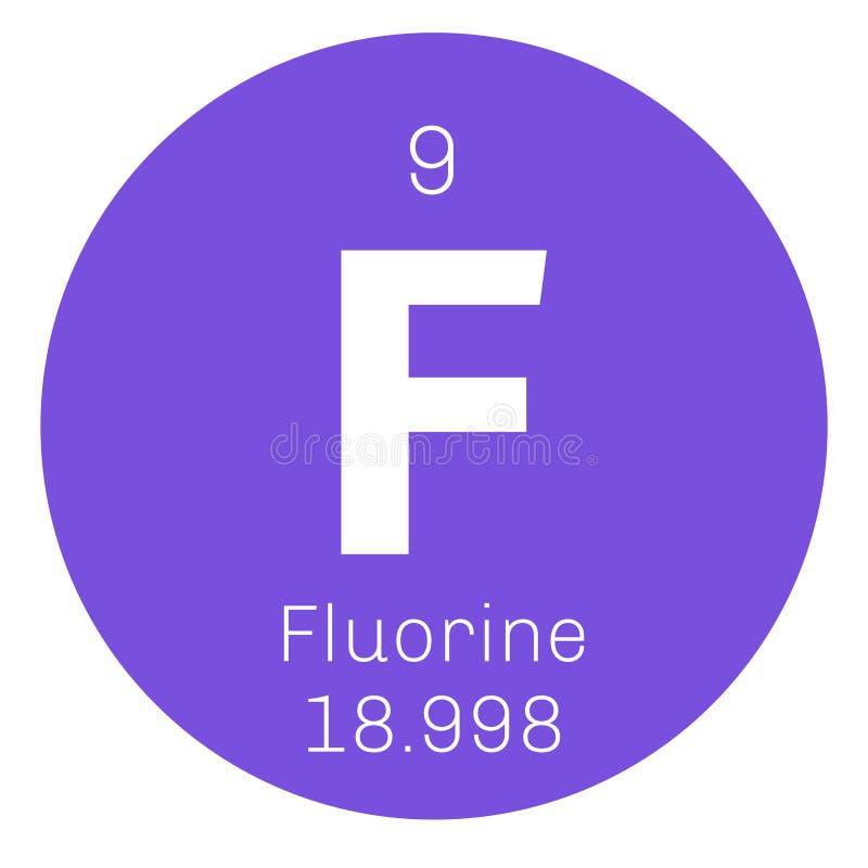 Fluor chemisch element royalty-vrije illustratie