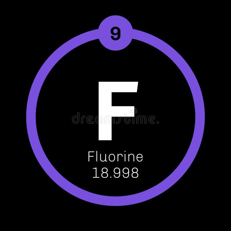 Fluor chemisch element vector illustratie