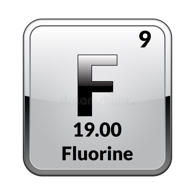 Fluor för beståndsdel för periodisk tabell vektor royaltyfri illustrationer