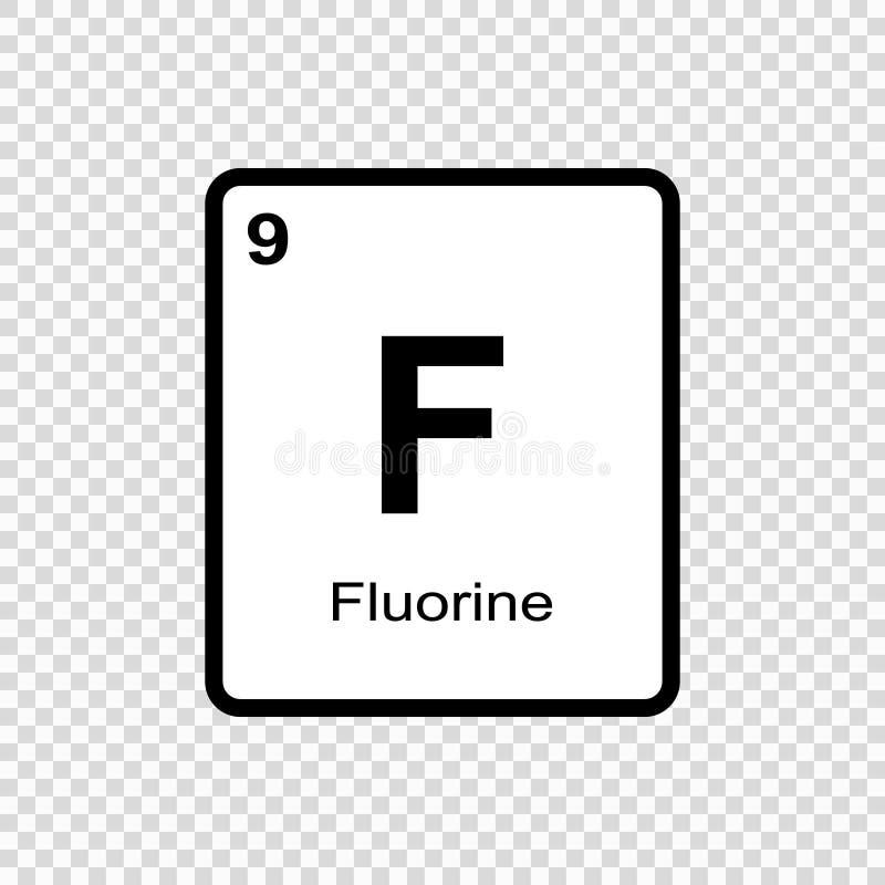 fluor för kemisk beståndsdel stock illustrationer