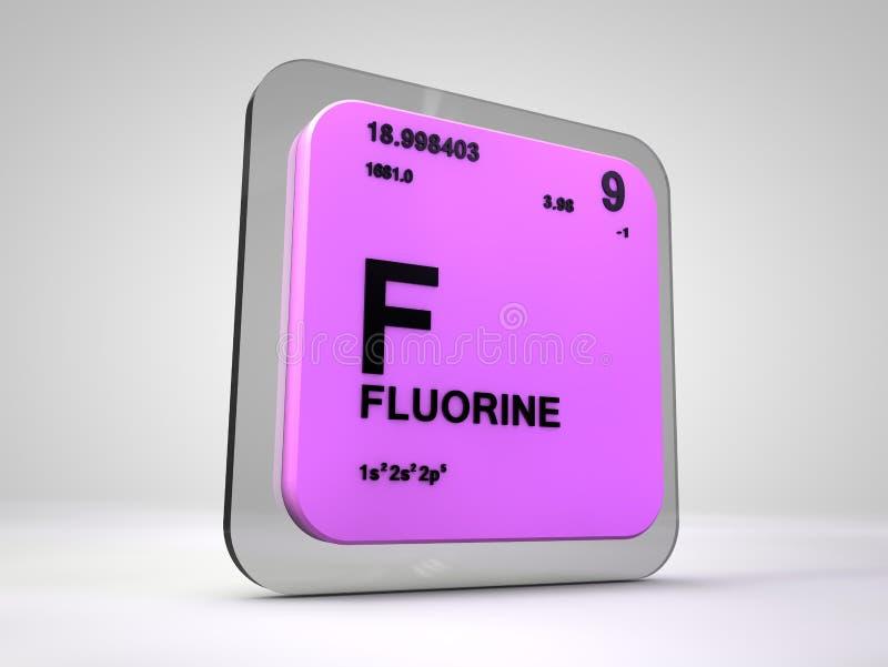 Fluor - F - chemische elementen periodieke lijst vector illustratie
