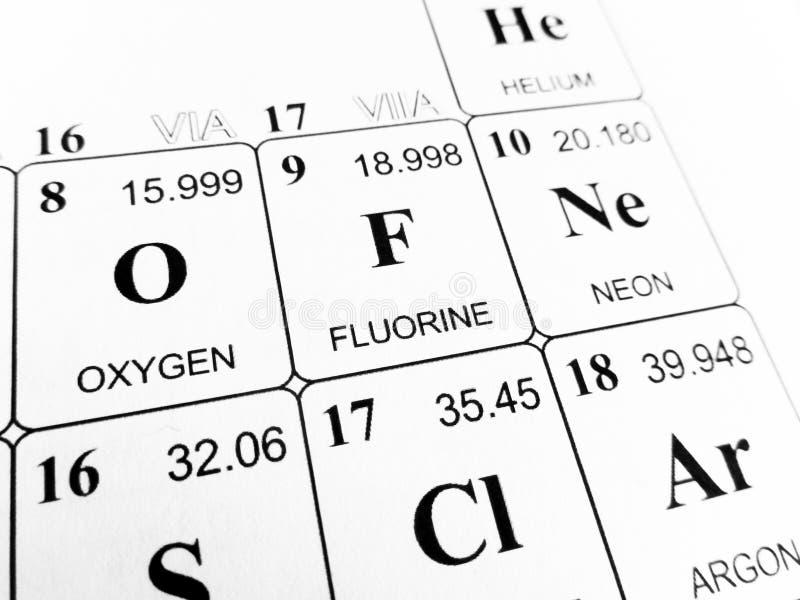 Fluor op de periodieke lijst van de elementen royalty-vrije stock afbeelding