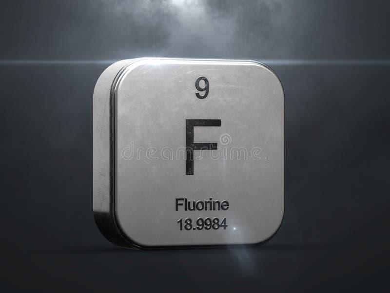 Fluorbeståndsdel från den periodiska tabellen stock illustrationer