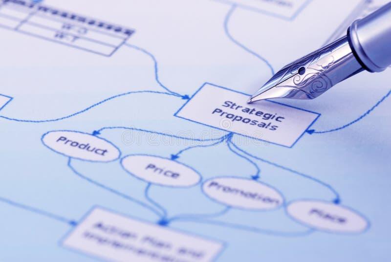 Flussdiagramm lizenzfreie stockfotos