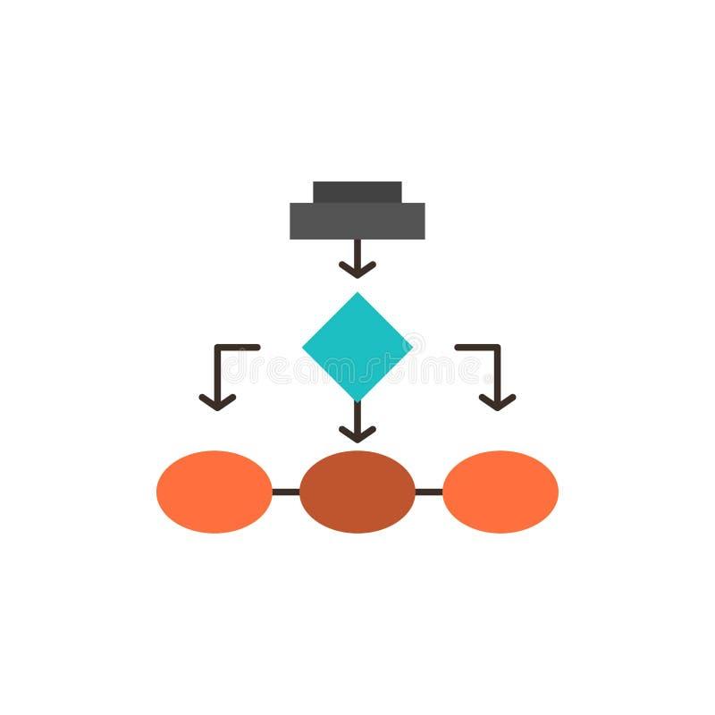 Flussdiagramm, Algorithmus, Geschäft, Daten-Architektur, Entwurf, Struktur, Arbeitsfluss-flache Farbikone Vektorikonen-Fahne Scha lizenzfreie abbildung