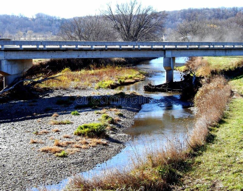 Flusso Dello Iowa Immagine Stock
