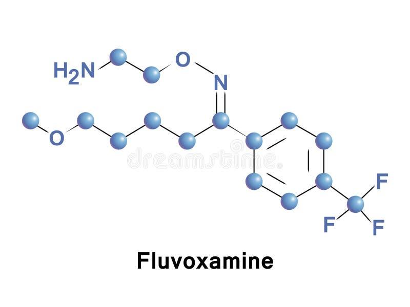 Fluvoxamine lekarstwa niepokoju nieład ilustracja wektor