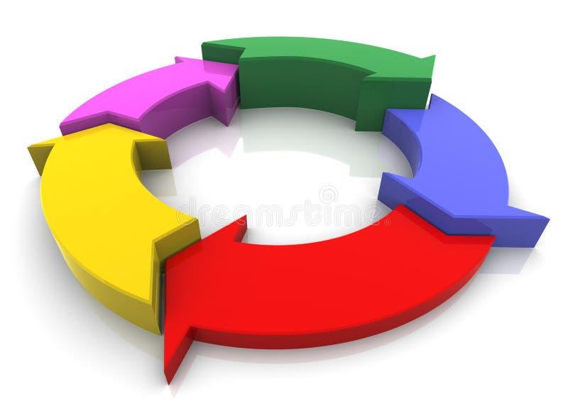fluxograma 3d circular reflexivo ilustração stock