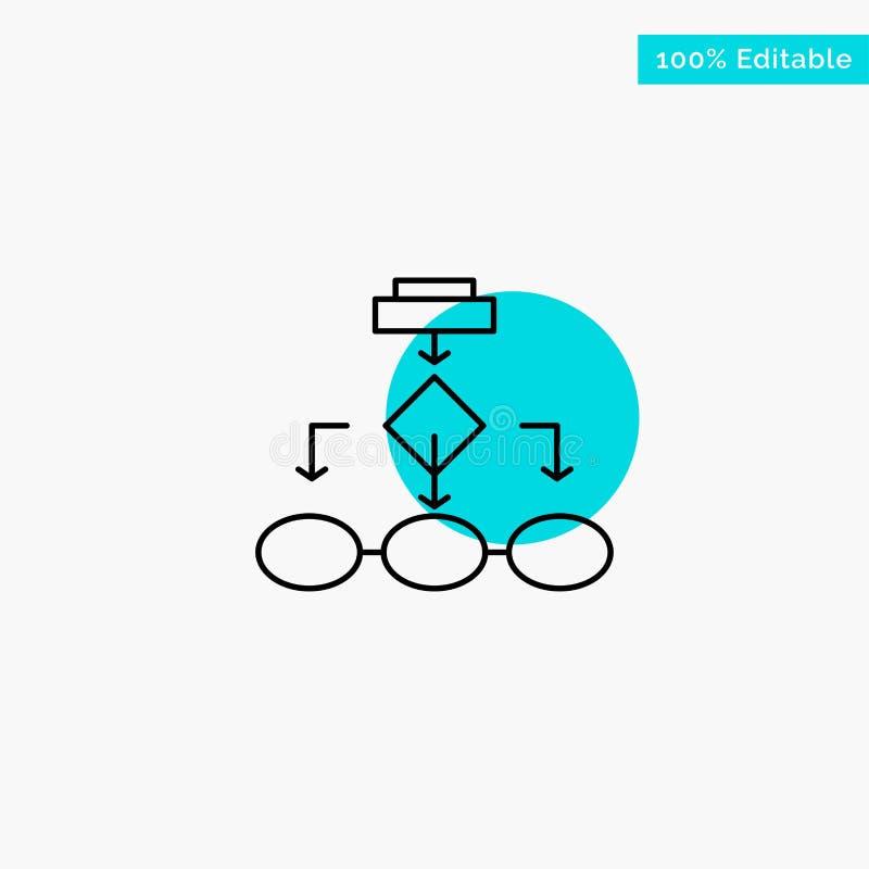 Fluxograma, algoritmo, negócio, arquitetura dos dados, esquema, estrutura, ícone do vetor do ponto do círculo do destaque de turq ilustração do vetor