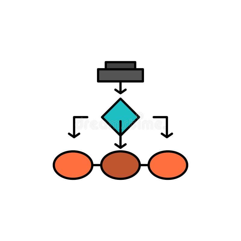 Fluxograma, algoritmo, negócio, arquitetura dos dados, esquema, estrutura, ícone liso da cor dos trabalhos Molde da bandeira do í ilustração stock
