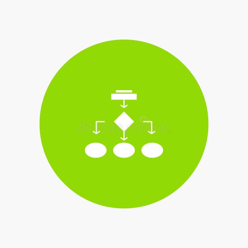 Fluxograma, algoritmo, negócio, arquitetura dos dados, esquema, estrutura, trabalhos ilustração do vetor