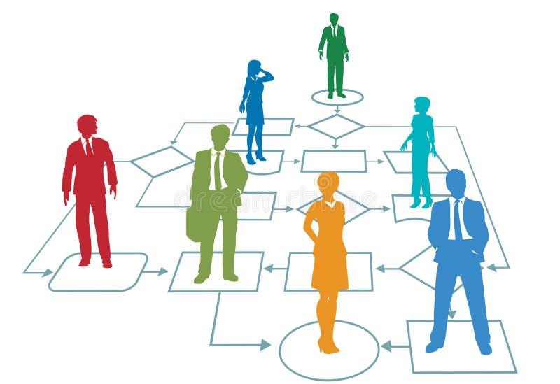Fluxograma da gestão de processo da equipe do negócio ilustração stock