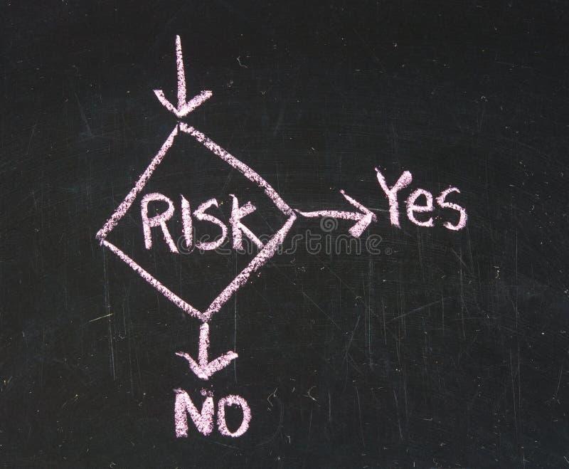 Fluxograma da gestão de riscos imagens de stock