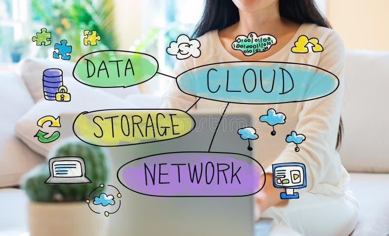 Fluxograma de computação da nuvem com a mulher que usa seu portátil ilustração royalty free