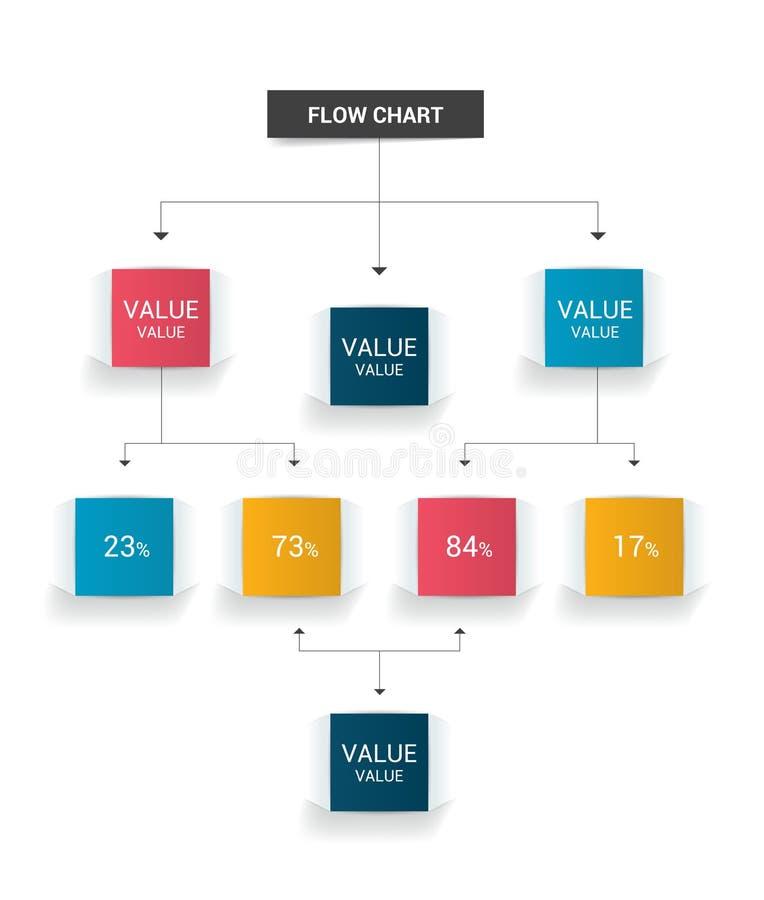 Fluxograma de Infographics ilustração stock