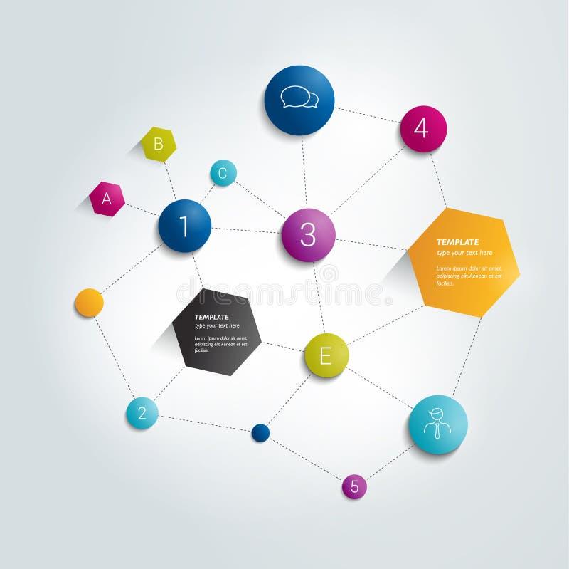 Fluxograma do círculo de Networt ilustração stock