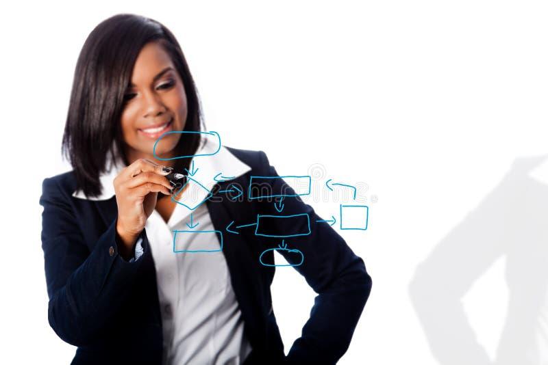 Fluxograma do conceito do desenho da mulher de negócio foto de stock