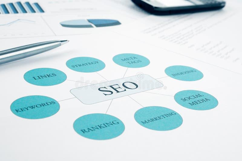 Fluxograma do conceito do negócio de Seo. imagem de stock