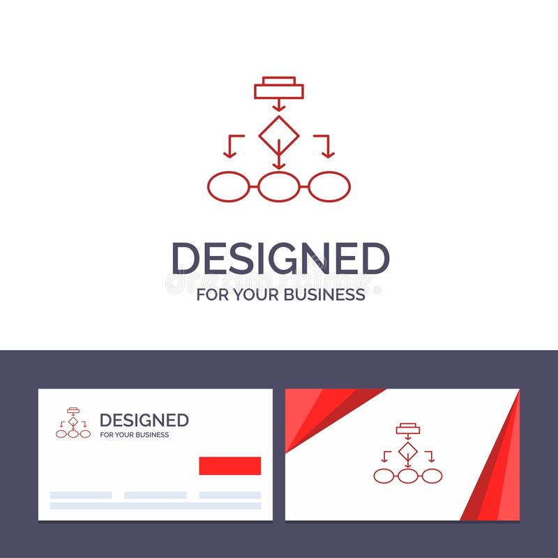 Fluxograma do molde criativo do cartão e do logotipo, algoritmo, negócio, arquitetura dos dados, esquema, estrutura, vetor dos tr ilustração stock