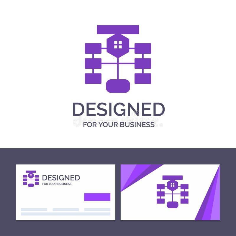 Fluxograma do molde criativo do cartão e do logotipo, fluxo, carta, dados, ilustração do vetor do banco de dados ilustração do vetor