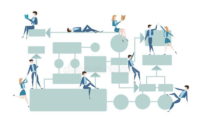 Fluxograma do negócio, diagrama da gestão de processo com businessmans e caráteres dos businesswomans Ilustração do vetor sobre ilustração stock