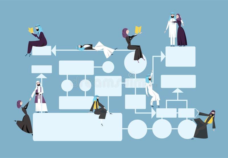 Fluxograma do negócio, diagrama da gestão de processo com caráteres árabes dos businessmans Ilustração do vetor no fundo azul ilustração do vetor