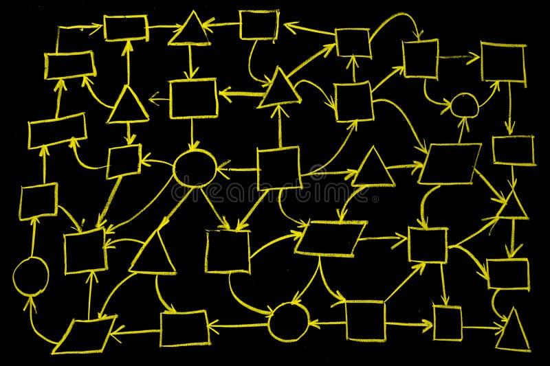 Fluxograma do quadro-negro imagens de stock