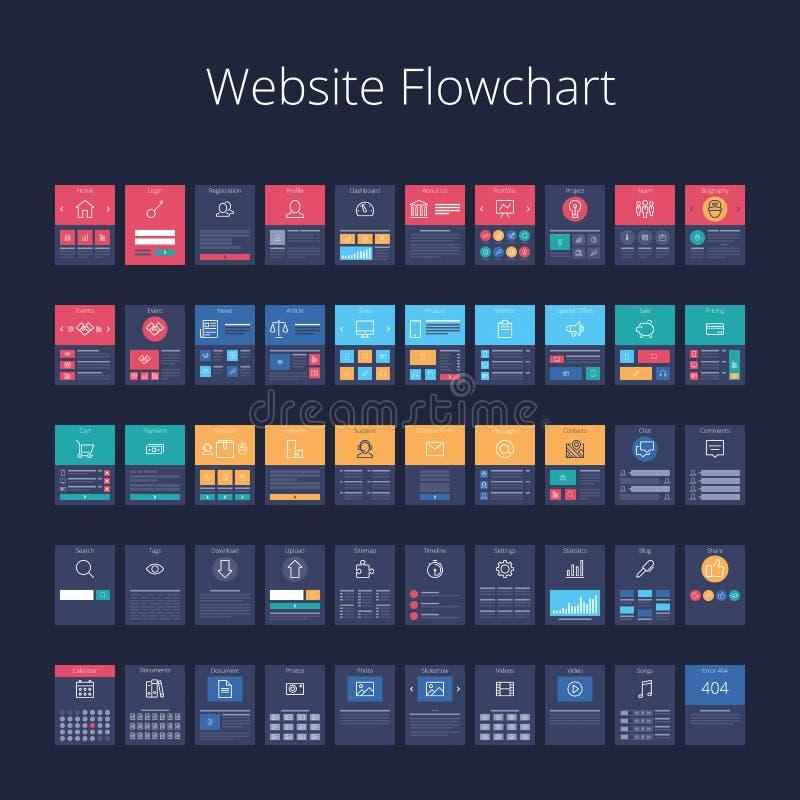 Fluxograma do Web site ilustração do vetor