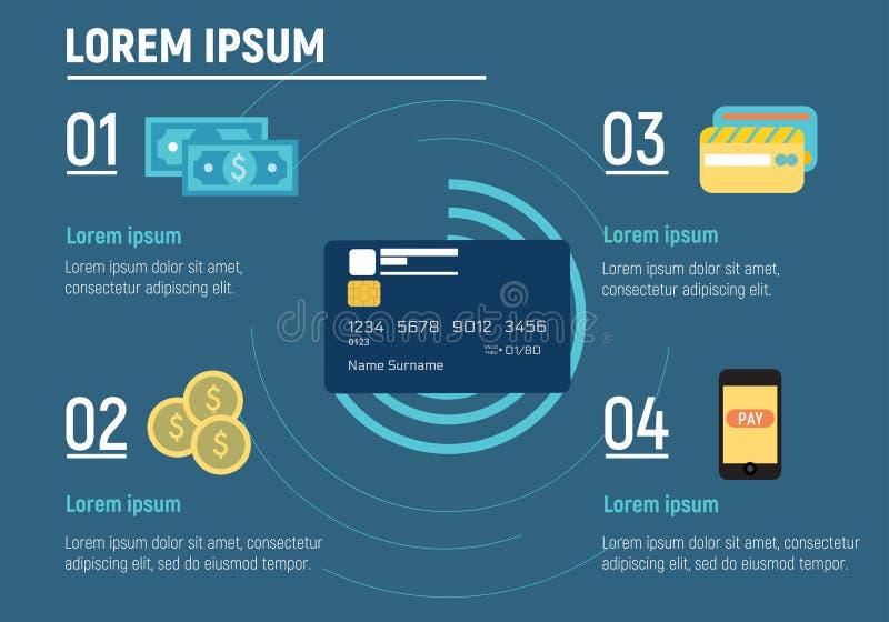 Fluxograma financeiro infographic do vetor para o transfe do dinheiro ilustração royalty free