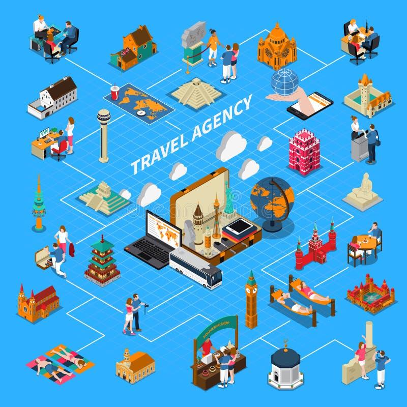 Fluxograma isométrico da agência de viagens ilustração do vetor