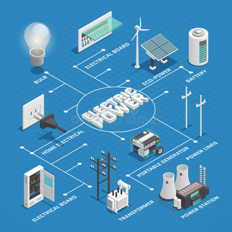Fluxograma isométrico da rede do poder da eletricidade ilustração do vetor