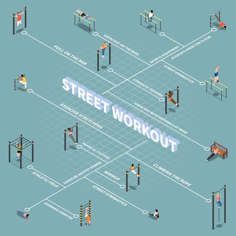 Fluxograma isométrico do exercício da rua ilustração royalty free