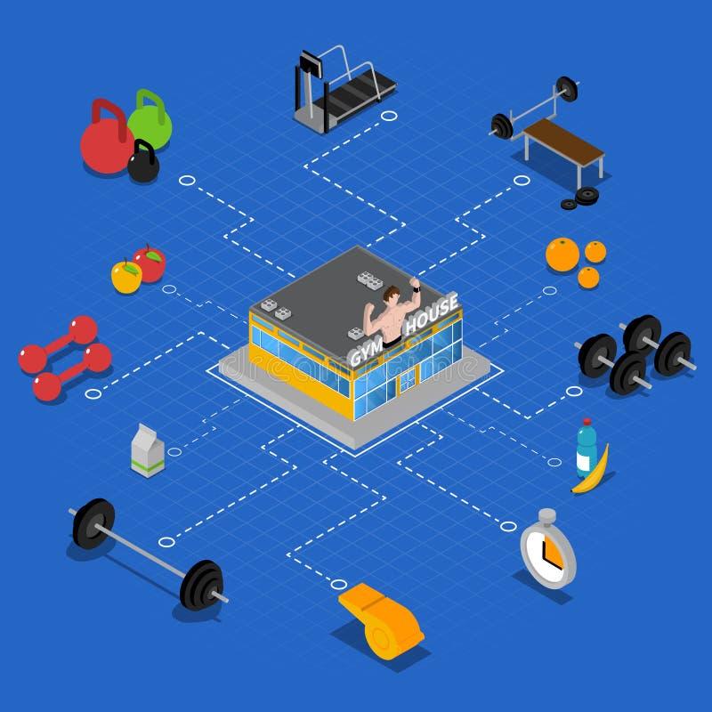 Fluxograma isométrico do Gym ilustração royalty free