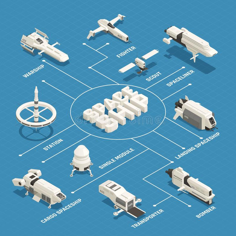 Fluxograma isométrico do navio de espaço ilustração stock
