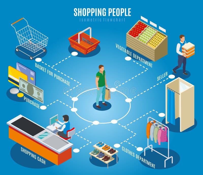 Fluxograma isométrico dos povos da compra ilustração stock