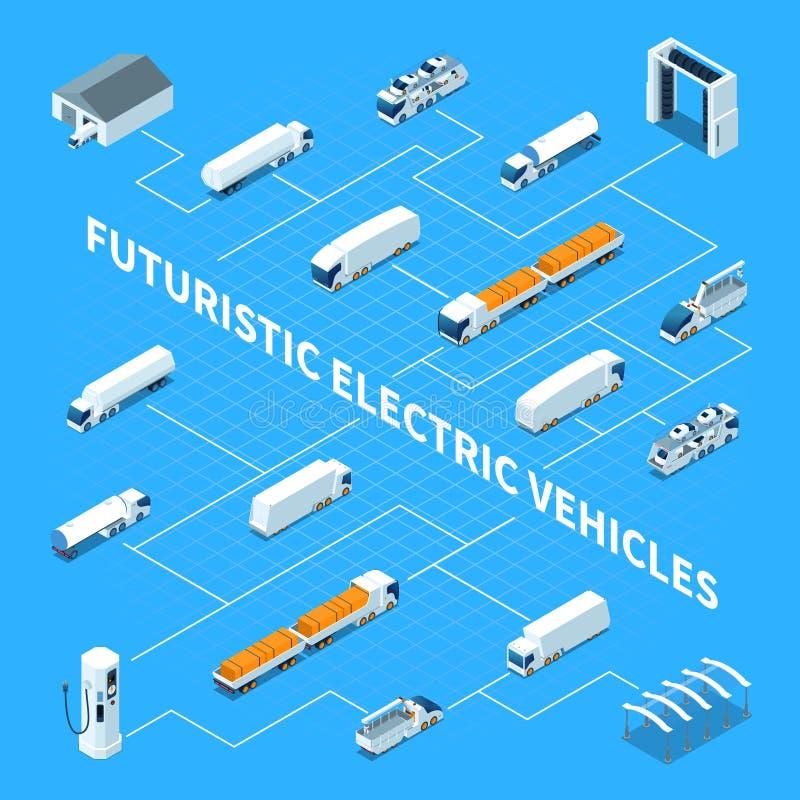 Fluxograma isométrico dos veículos elétricos futuristas ilustração stock