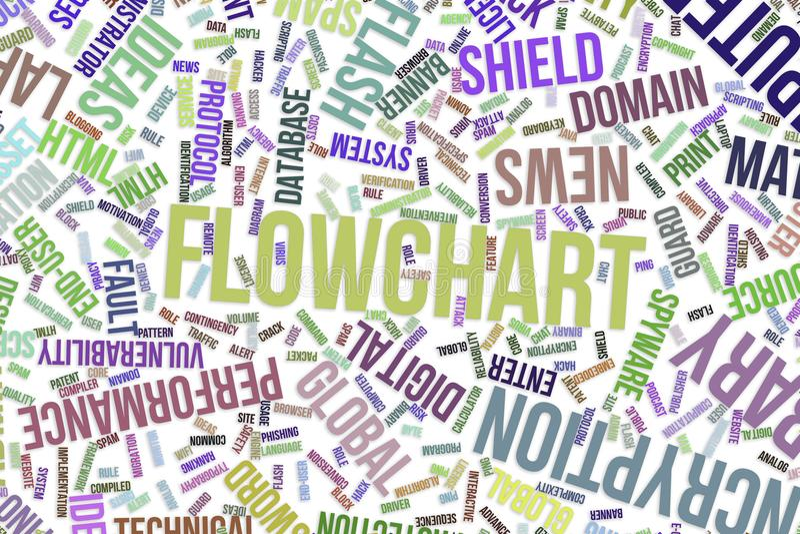 Fluxograma, nuvem conceptual da palavra para o negócio, tecnologia da informação ou TI ilustração stock