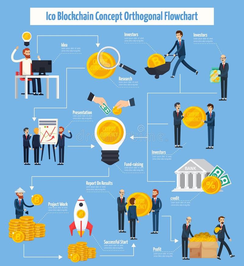 Fluxograma ortogonal do conceito de ICO Blockchain ilustração royalty free