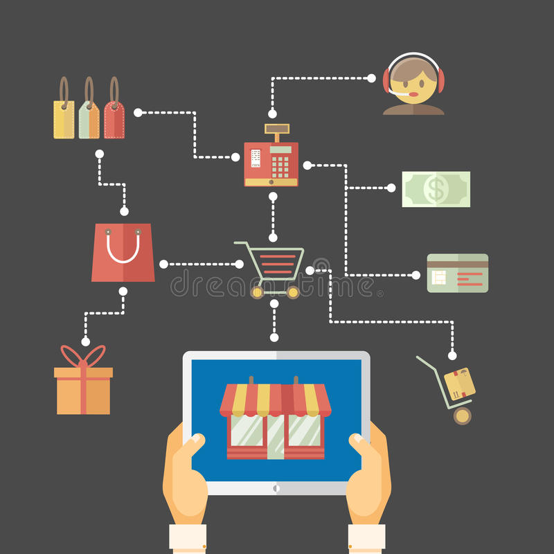 Fluxograma que mostra compras da Web ilustração do vetor